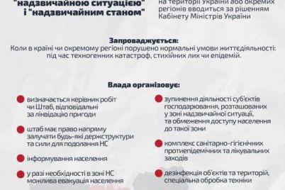 v-zaporozhe-vvoditsya-chrezvychajnaya-situacziya-chto-eto-znachit.jpg