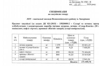 v-zaporozhskie-detsady-pechene-super-kontik-zakupili-na-85-dorozhe.jpg