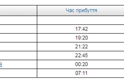v-zaporozhskoj-oblasti-izmenilsya-marshrut-poezda-mariupol-kiev.png