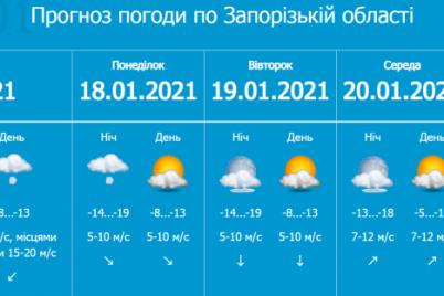 v-zaporozhskoj-oblasti-moroz-budet-tolko-usilivatsya.png