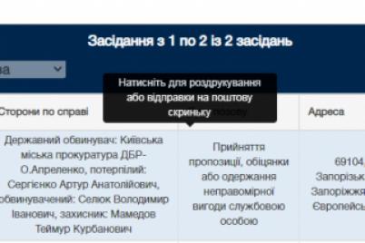 v-zaporozhskoj-oblasti-opg-iz-sotrudnikov-leshoza-prisvoila-gosimushhestvo.png