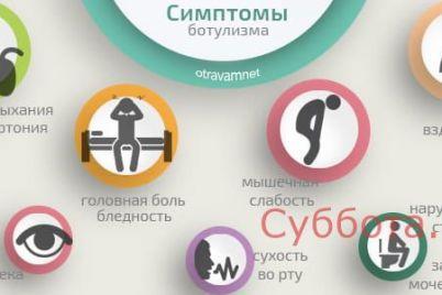 v-zaporozhskoj-oblasti-posle-upotrebleniya-ryby-muzhchina-ochutilsya-v-bolnicze.jpg