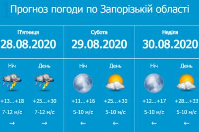 v-zaporozhskoj-oblasti-uhudshitsya-pogoda.png