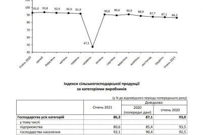 v-zaporozhskoj-oblasti-usilivaetsya-krizis-v-selskom-hozyajstve.jpg