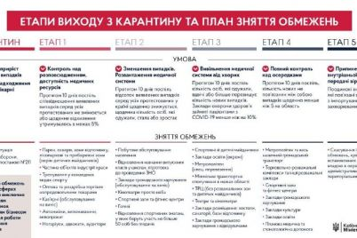 v-zaporozhskoj-oblasti-vosstanovyat-dvizhenie-avtobusov-i-elektrichek-ministr-nazval-datu.jpg