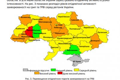 v-zaporozhskoj-oblasti-zabolevaemost-grippom-i-orvi-prevyshaet-epidporog-moz.png