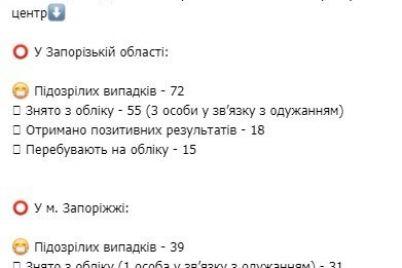 v-zaporozhskoj-oblasti-zafiksirovany-novye-sluchai-zarazheniya-koronavirusom.jpg