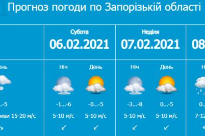 v-zaporozhskoj-oblasti-zavtra-rezko-izmenitsya-pogoda.png