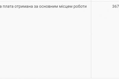 v-zaporozhskoj-oga-aleksandr-babanin-uhodit-s-dolzhnosti-zamestitelya-gubernatora.png
