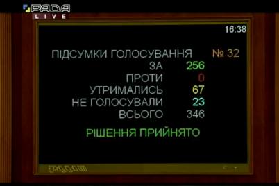verhovna-rada-pidtrimala-kandidaturi-marchenka-i-stepanova-na-posti-ministriv-finansiv-i-ohoroni-zdorovya.png