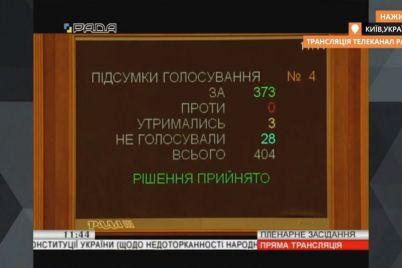 verhovnaya-rada-snyala-deputatskuyu-neprikosnovennost-1.jpg