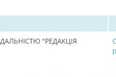 vidannya-yake-povyazane-z-merid194yu-vigrad194-miljoni-ta-bezkoshtovno-rozdad194-gazeti.jpg