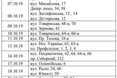 vidklyuchat-za-borgi-vodokanal-zaporizhzhya-povidomiv-adresi-za-yakimi-vidklyuchat-vodu.jpg