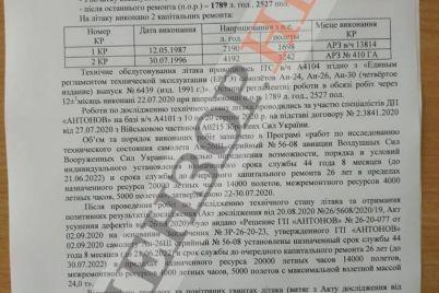 vidomij-ukrad197nskij-zhurnalist-zvinuvativ-motor-sich-u-zagibeli-kursantiv.jpg