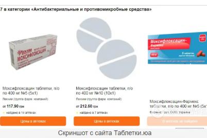vitaminy-i-antibiotiki-pri-covid-19-pomoshh-ili-vred-chto-nuzhno-znat.png