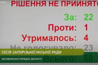 vlada-v-chergovij-raz-usunulas-vid-virishennya-pitan-bezpeki-u-zaporizkih-shkolah-ta-sadochkah.jpg