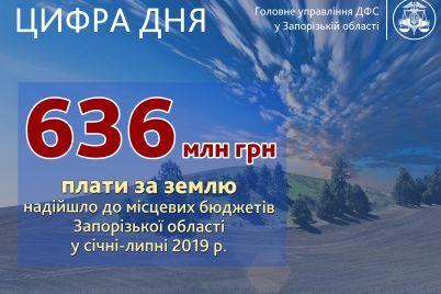 vlasniki-ta-orendari-zaporizkih-zemel-splatili-636-miljoniv-griven.jpg