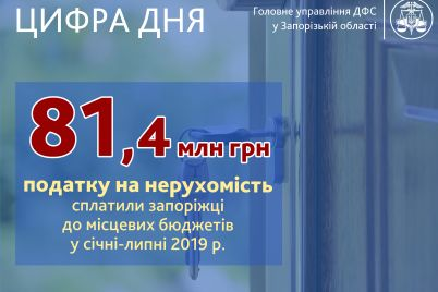 vlasniki-zaporizkod197-neruhomosti-splatili-do-misczevih-byudzhetiv-814-miljona.jpg