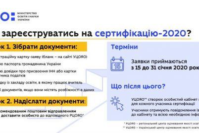 vno-dlya-uchitelej-zaporozhskie-pedagogi-aktivno-registriruyutsya-na-sertifikacziyu.jpg