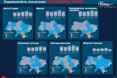 vo-vseukrainskom-rejtinge-komfortnosti-gorodov-zaporozhe-paset-zadnih.jpg