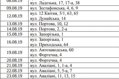 vodokanal-nazval-adresa-zaporozhczev-kotoryh-otklyuchit-iz-za-dolgov.png