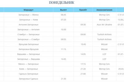 vozdushnye-vorota-otkryty-kuda-mozhno-uletet-iz-zaporozhya.png