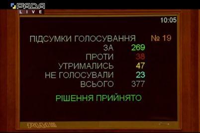 vpervye-zhenshhina-v-ukraine-novyj-genprokuror-1.jpg