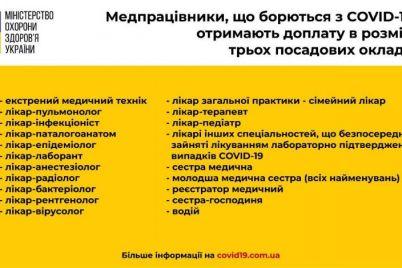 vrachej-skoroj-pomoshhi-ostavili-bez-doplat-videoobrashhenie-zaporozhskih-medikov.jpg