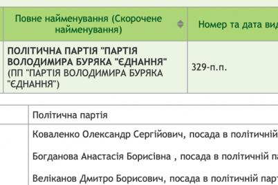 vse-svoi-vladimir-buryak-uspel-zaregistrirovat-partiyu.png