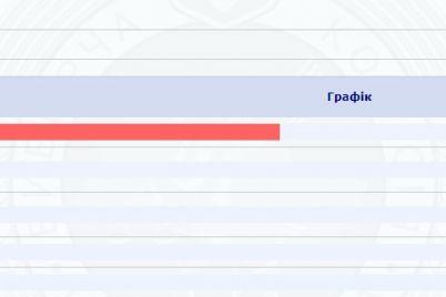 vybory-v-verhovnuyu-radu-2019-za-kogo-progolosovali-ukrainczy-foto.jpg