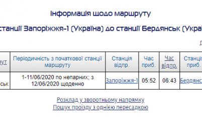 za-skolko-i-chem-mozhno-dobratsya-na-kurorty-azovskogo-morya-obzor-czen.png