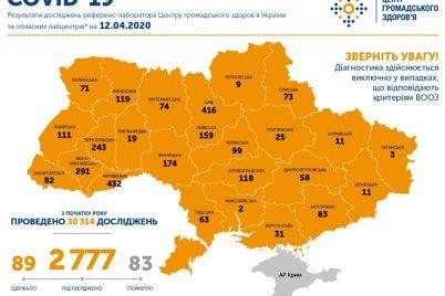 za-sutki-v-zaporozhskoj-oblasti-vyyavleno-19-novyh-sluchaev-covid-19-czoz.jpg