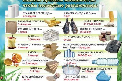 za-vremya-karantina-v-ukraine-katastroficheski-vyroslo-kolichestvo-musora.jpg