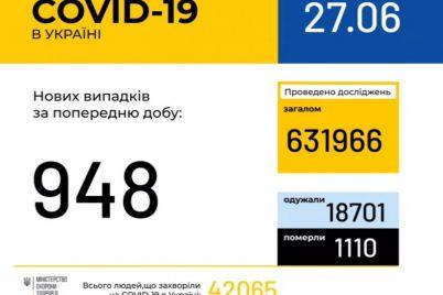 zabolevaemost-koronavirusom-v-ukraine-ostaetsya-vysokoj.jpg