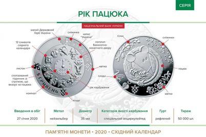 zaczeni-naczbank-vypustil-pamyatnuyu-monetu-v-chest-goda-krysy-1.jpg