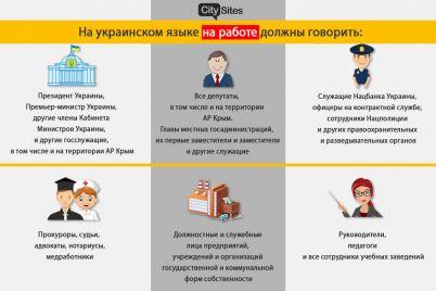 zakon-ob-ukrainskom-yazyke-vstupil-v-silu-kakie-polozheniya-aktualny-uzhe-segodnya-i-chto-dalshe-infografika.jpg