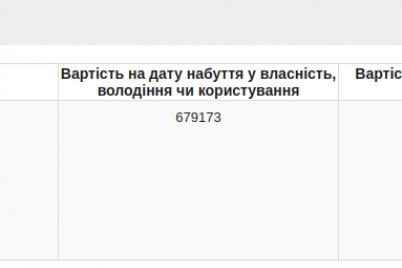 zamestitel-gorodskogo-golovy-potratil-na-pokupku-avtomobilya-v-dva-raza-bolshe-chem-zarabotal-za-god.png