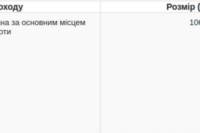 zamestitelem-turinka-mozhet-stat-rukovoditelnicza-zaporozhskogo-kinoteatra.png