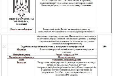zamist-kisnevih-konczentratoriv-godinniki-majzhe-piv-miljona-vitratili-na-podarunki-vid-premd194r-ministra.jpg