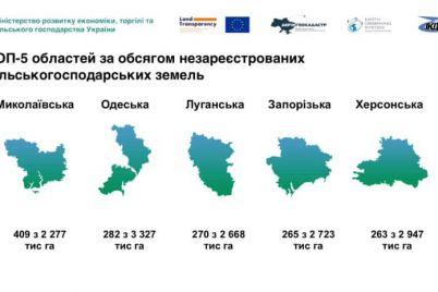 zaporizhzhya-potrapilo-v-top-5-oblastej-za-obsyagom-nezared194strovanih-silgospzemel.jpg