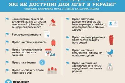 zaporizhzhyaprajd-pervaya-masshtabnaya-lgbt-akcziya-v-zaporozhe-sostoitsya-v-sentyabre.jpg