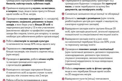 zaporizka-oblast-vihodit-z-karantinu-zimovih-kanikul-shho-zminitsya-vidzavtra.jpg
