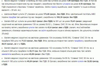 zaporizkij-oblasnij-czentr-shvidkod197-pridbav-okremi-medichni-virobi-dorozhchi-na-70.png