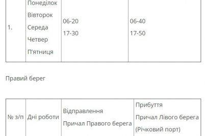 zaporizkij-richkovij-transport-bude-perepravlyati-lyudej-za-novim-grafikom.jpg