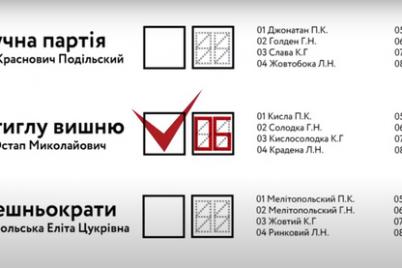 zaporozhczam-na-zametku-opora-pokazala-kak-pravilno-zapolnyat-byulleteni-25-oktyabrya-video.png