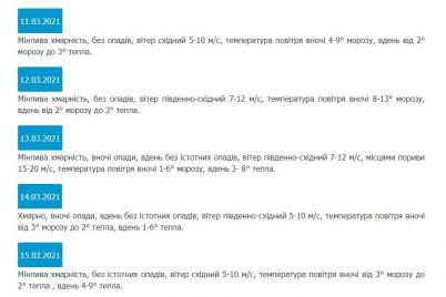 zaporozhczev-ozhidayut-snegopady-a-potom-rezkoe-poteplenie.jpg