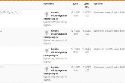 zaporozhczev-zhdyot-massovoe-otklyuchenie-sveta.jpg