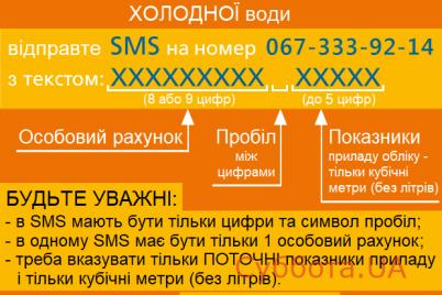 zaporozhczy-smogut-peredavat-kp-vodokanal-pokazaniya-schetchikov-cherez-telegramm.png