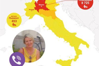 zaporozhczy-v-italii-kak-segodnya-zhivut-lyudi-v-pervoj-po-kolichestvu-zarazhenij-koronavirusom-strane-v-evrope.jpg