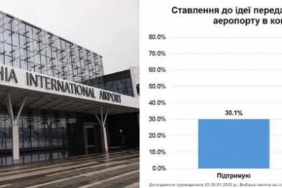 zaporozhczy-vyskazali-svoe-mnenie-o-dalnejshej-sudbe-aeroporta.png
